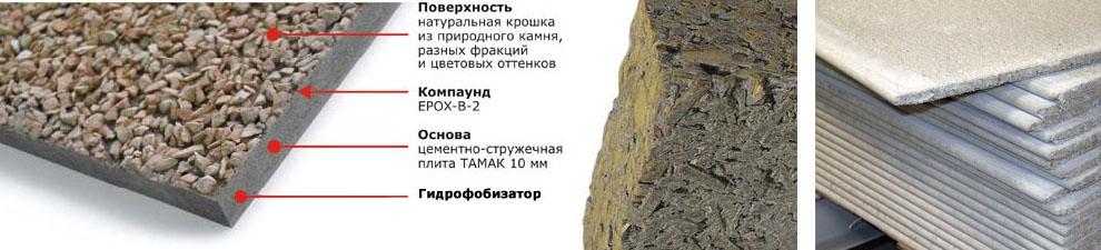 Цементно-стружечная плита «  строим дом своими руками
