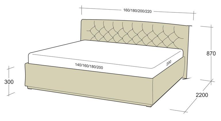 Размер кровати односпальной, двуспальной, детской, двухъярусной. стандартные размеры кроватей