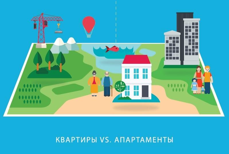 Чем отличаются апартаменты от квартиры - экспресс газета