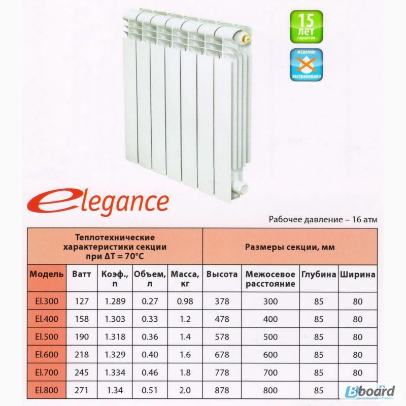 Какие биметаллические радиаторы отопления лучше выбрать?