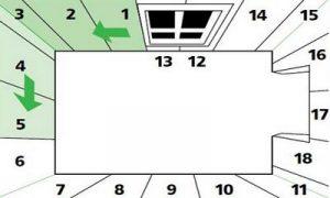 Как правильно наклеить обои на потолок своими руками