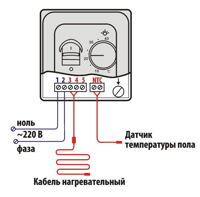 Электрический или водяной теплый пол