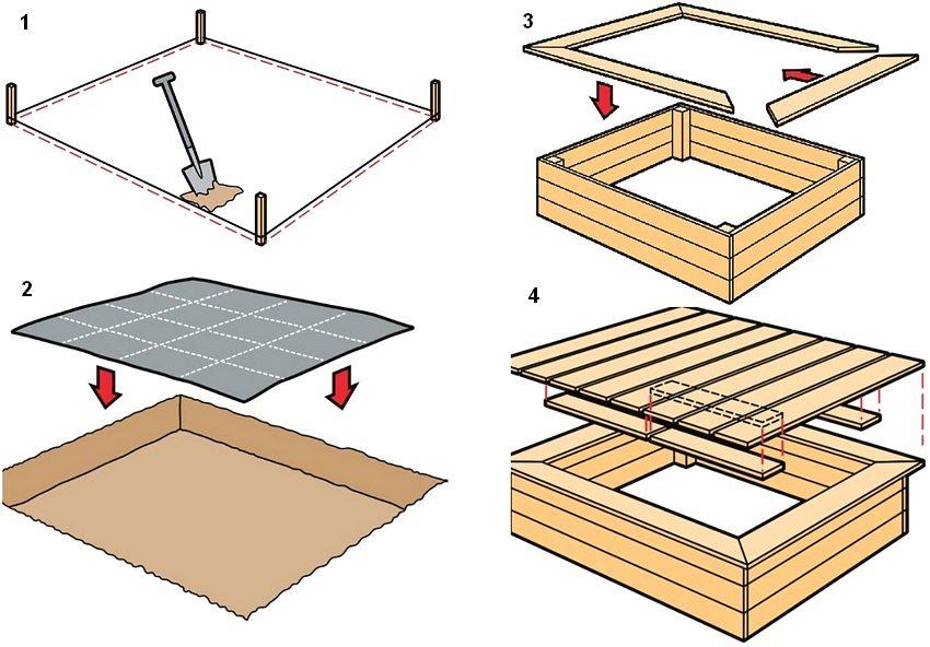 Как сделать песочницу с крышкой своими руками