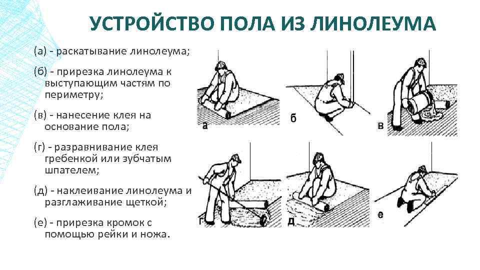 Укладка линолеума своими руками - подготовка, инструкция по укладке и подрезке