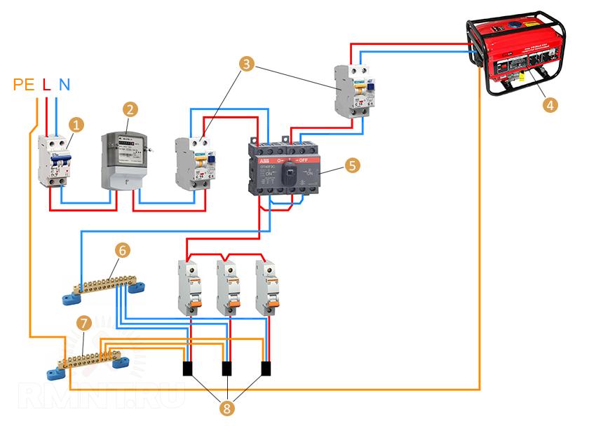 Как подключить генератор?