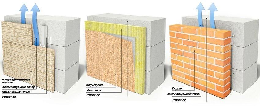 Плюсы и минусы строительства из газобетонных блоков