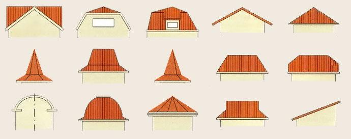 Крыши одноэтажных домов — душа и лицо дома