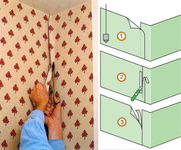 Как клеить обои: подробнейшая инструкция с фото и видео