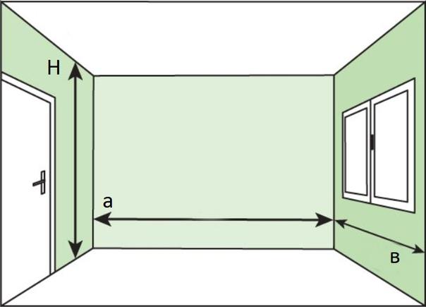 Расчёт площади стен квартиры