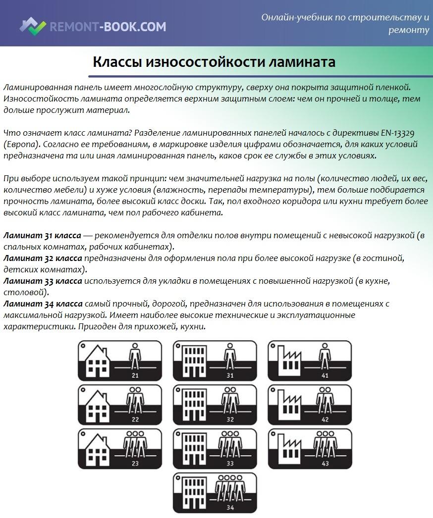 Ламинат - описание характеристик, классификация