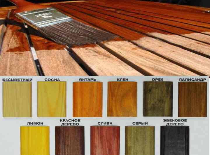 Какую краску лучше выбрать для дерева: виды красок, какой тип использовать для дерева
