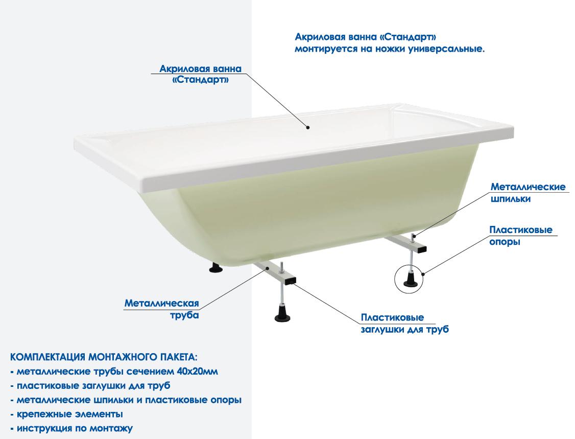 Как выбрать акриловую ванну (53 фото): делаем правильный выбор производителя!