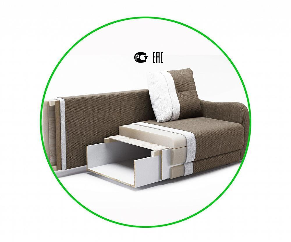 Выбираем диван для постоянного использования
