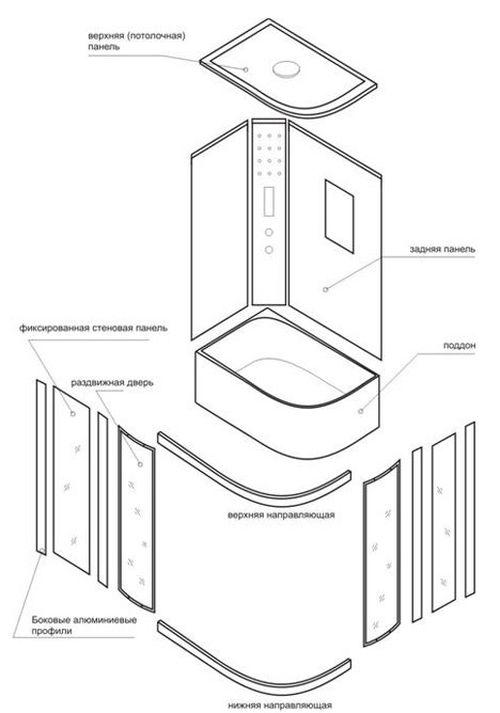 Душевая кабина: особенности сборки и технология подключения своими руками