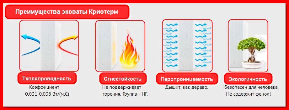 Эковата - технические характеристики и свойства утеплителя