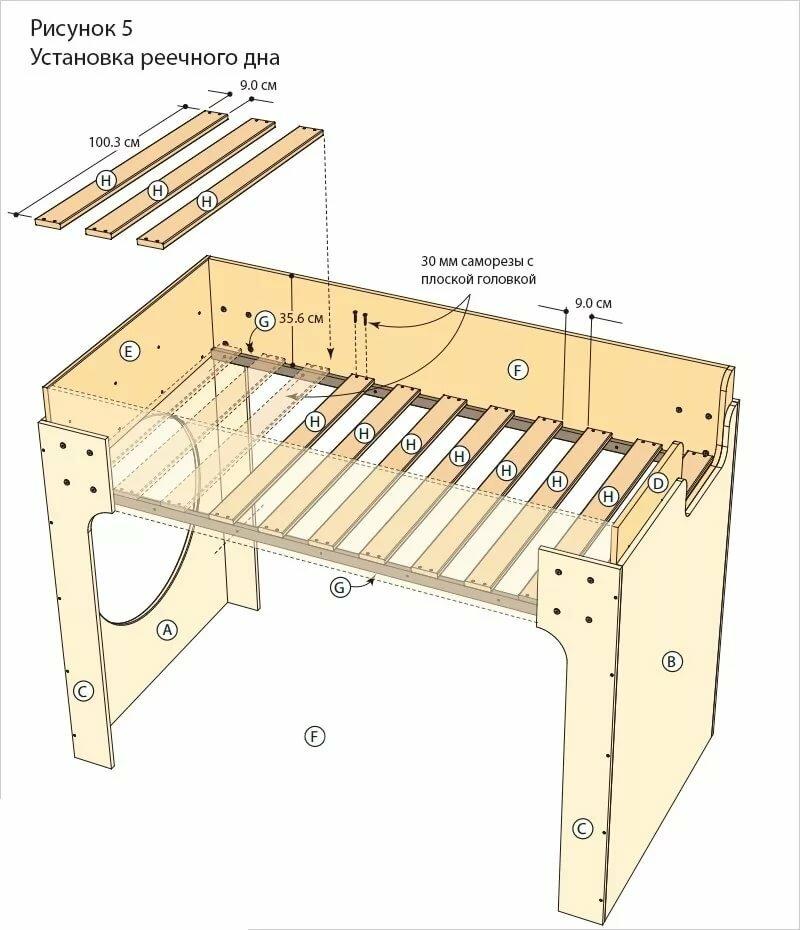 Как сделать кровать-чердак своими руками (42 фото)? как сделать кровать из дерева с рабочей зоной для взрослых
