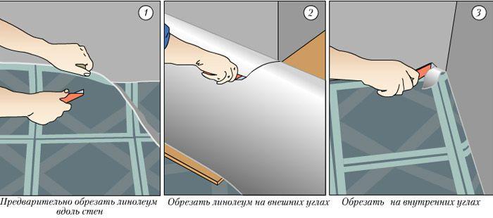 Укладка линолеума на пол, ремонт и уход.