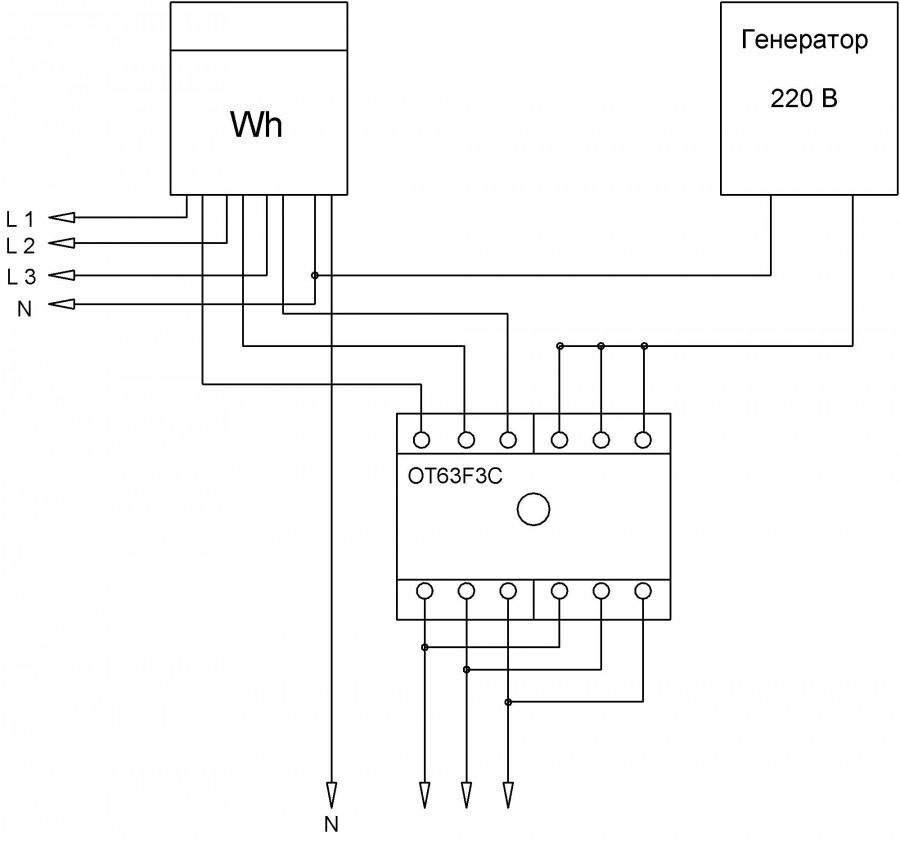 Как правильно подключить генератор к дому — описываем все нюансы