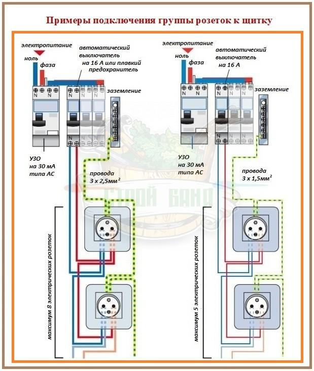 Как из одной розетки сделать две — варианты устройства проводки