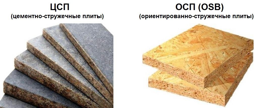 Осб плиты: технические характеристики, виды, размеры, покраска