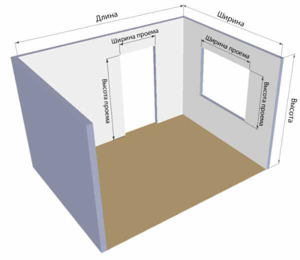 Как посчитать площадь комнаты в квадратных метрах