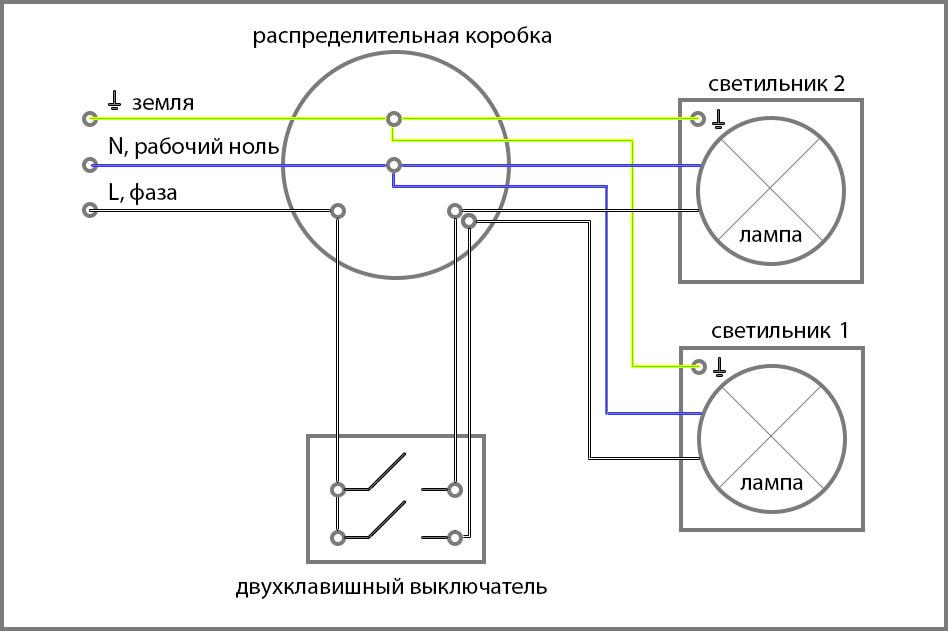 Двухклавишный выключатель – особенности выбора, схемы и комбинации подключения (90 фото)