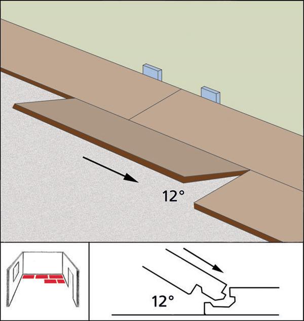 Укладка ламината по диагонали - инструкция, плюсы и минусы + фото в интерьере