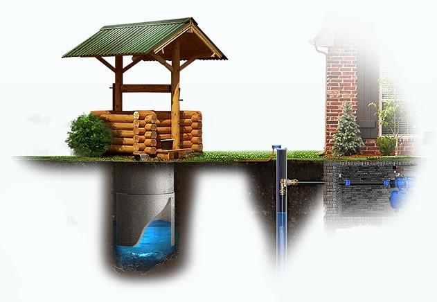 Не знаете что лучше колодец или скважина? все аргументы по выбору - достоинства и недостатки этих источников водоснабжения.