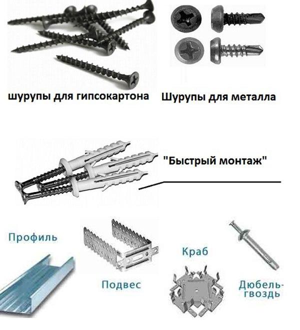 Профиль для гипсокартона: размеры и виды, области применения