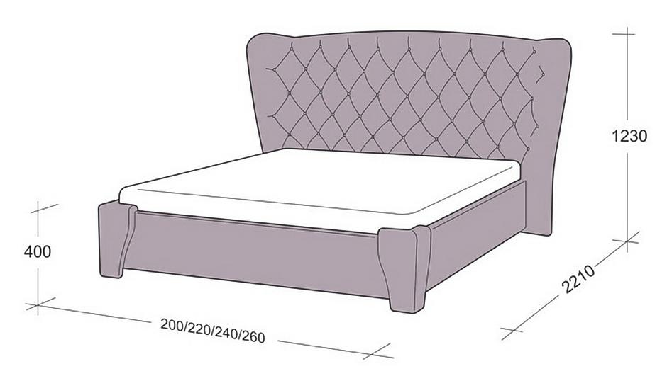 Стандартные размеры кроватей: виды, таблицы длины и ширины, правила выбора