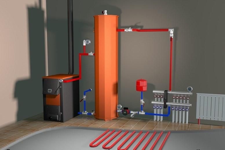 Схема обвязки котла отопления.