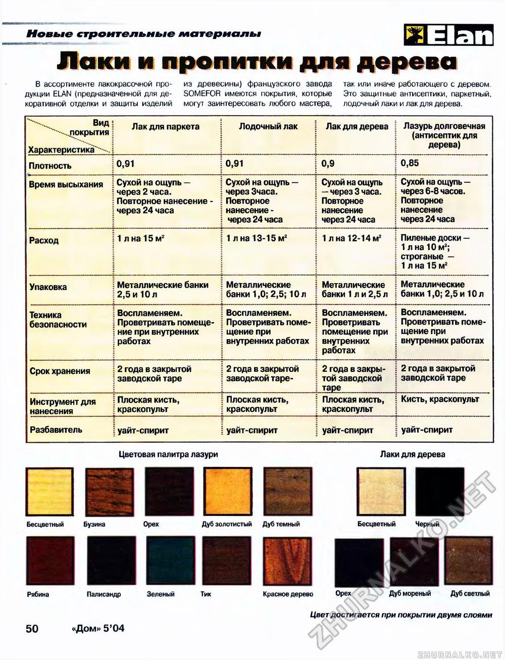 Бесцветный лак для дерева: быстросохнущий прозрачный вариант без запаха, огнезащитный спрей и эпоксидное покрытие для деревянного пола, примеры применения в интерьере