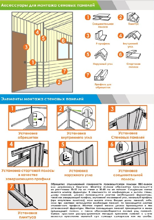 Обшивка потолка пластиком: этапы монтажа
