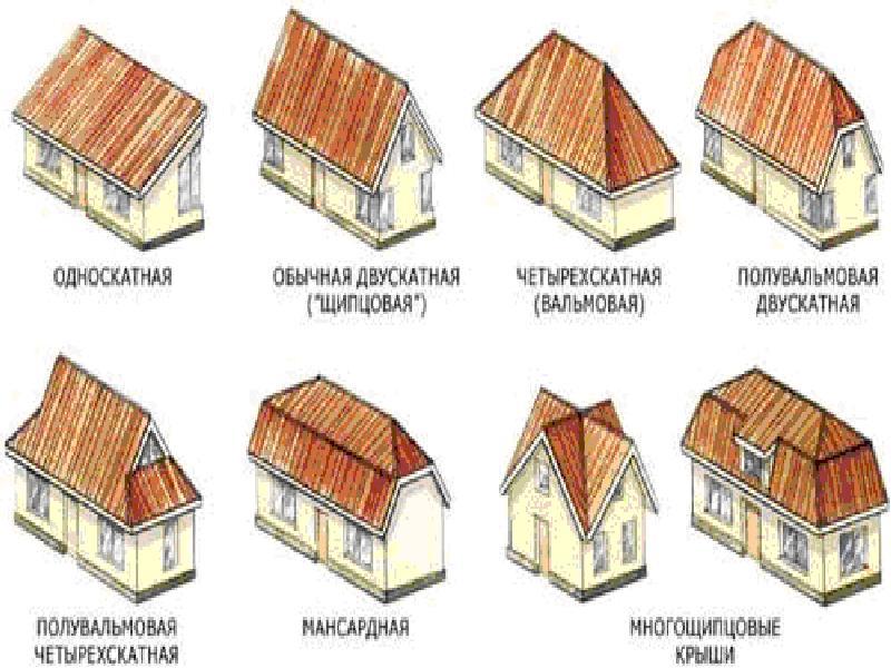 Крыша частного дома: полное руководство