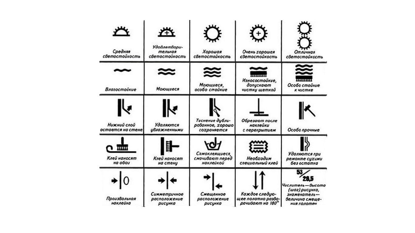 Все тонкости выбора потолочных обоев