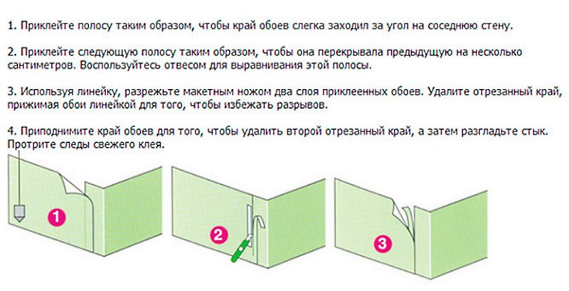 Как поклеить флизелиновые обои: поэтапное описание процесса с фото и видео