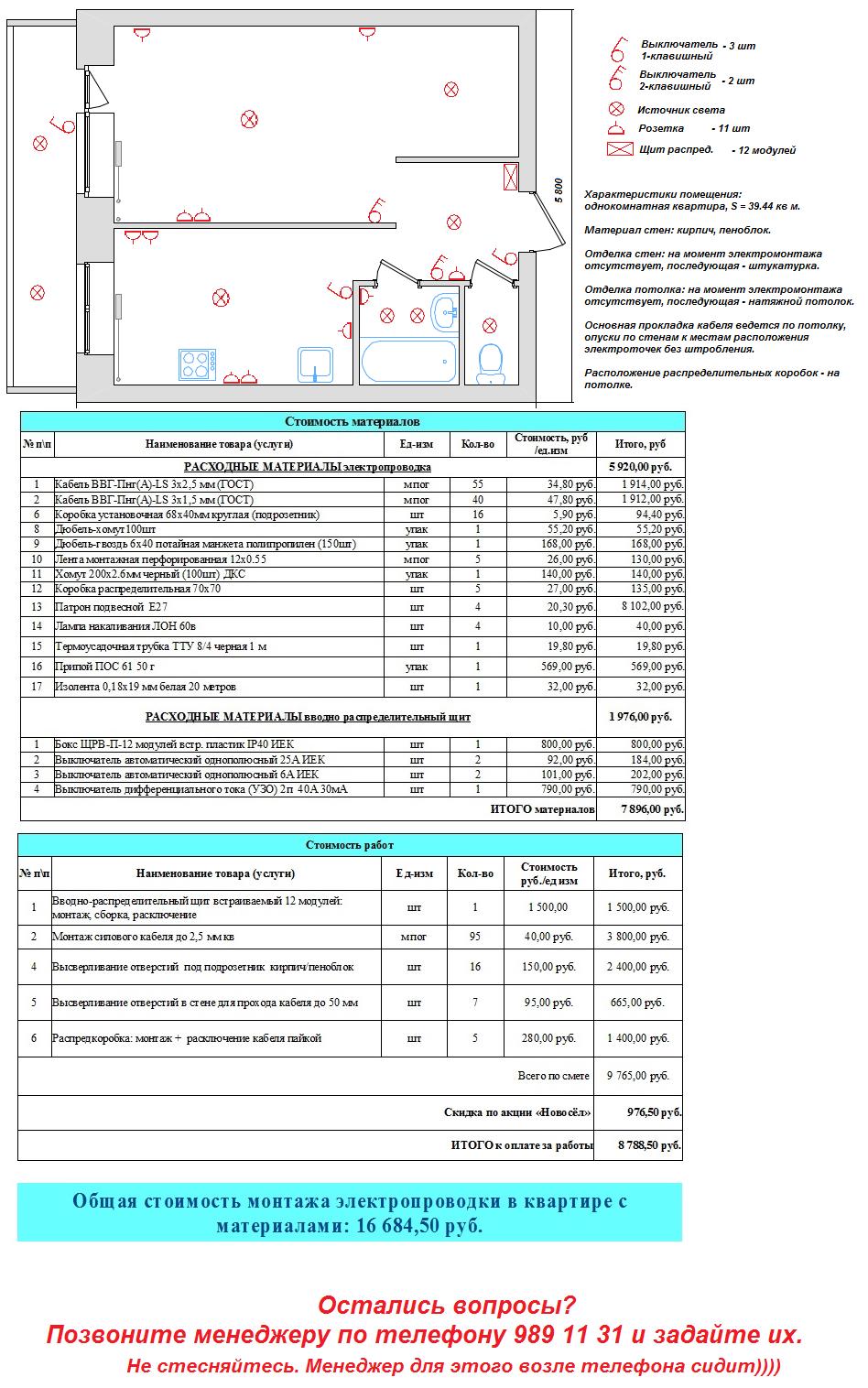 Электромонтажные кабель-каналы: виды и стандартные размеры