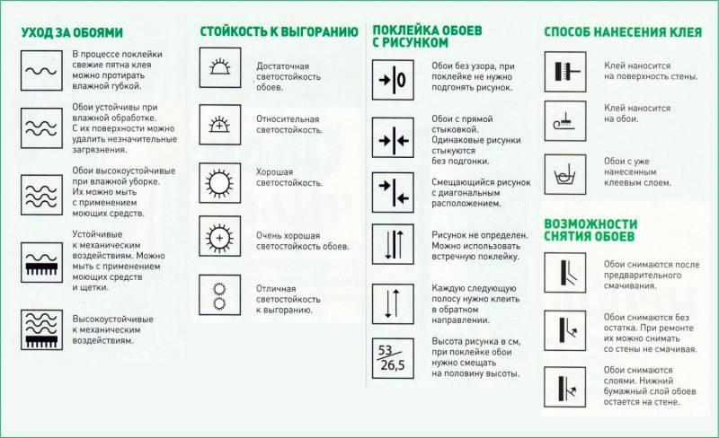 Использование потолочных обоев в интерьере: преимущества и недостатки