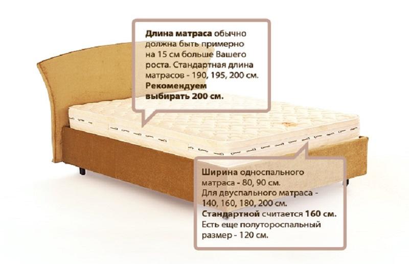 Советы по выбору матраса для кровати, узнайте как выбрать качественный матрас | аскона