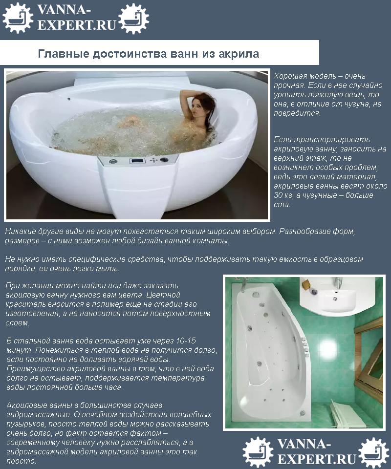 Акриловая ванна: недостатки и особенности