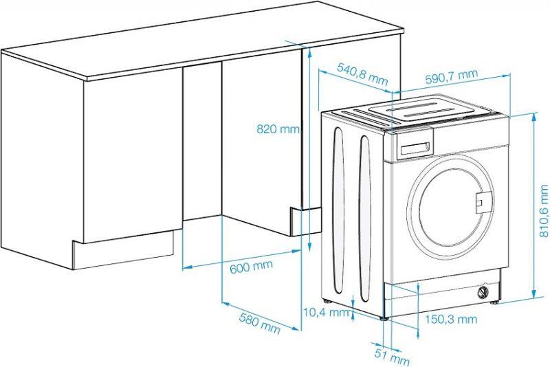 Выбор стиральной машины по характеристикам