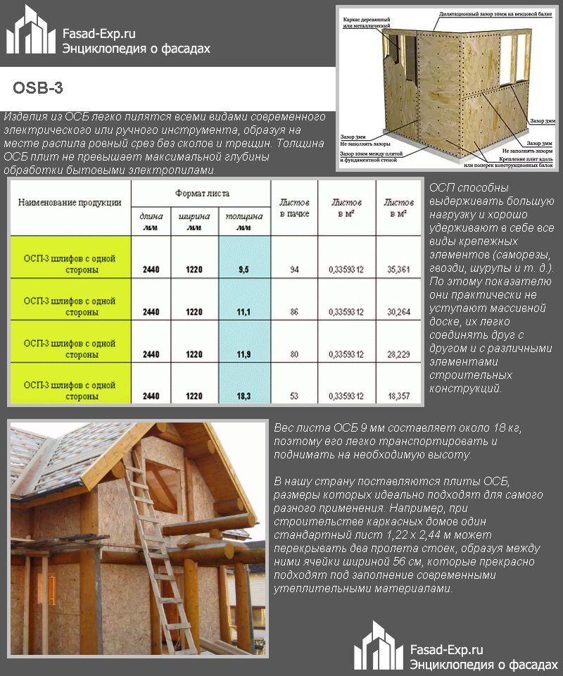 Плиты osb (осб): применение и характеристики