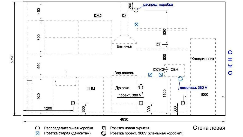 Выбор кабель-канала для проводки по сечению кабеля и другим параметрам