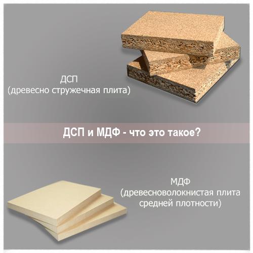 Мдф или дсп, какой материал лучше?