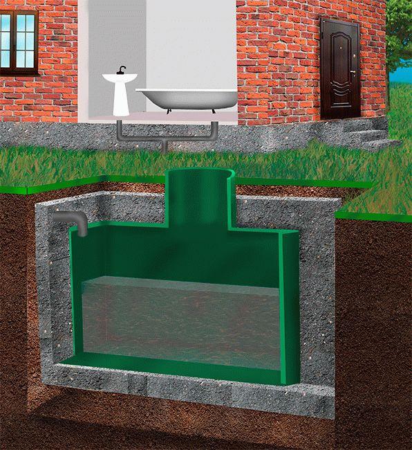 Как выбрать и обустроить автономную канализацию для частного загородного дома