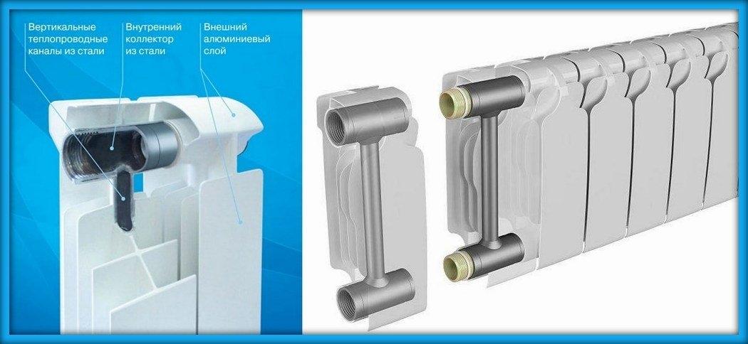 Простейший расчет мощности радиаторов отопления