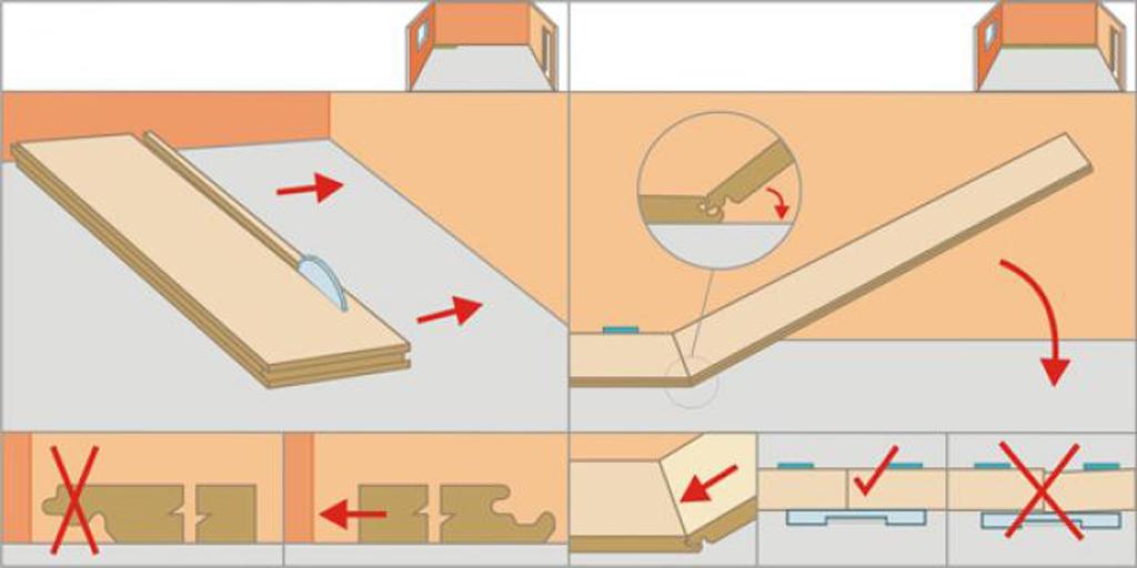 Раскладка ламината: схема и способы своими руками