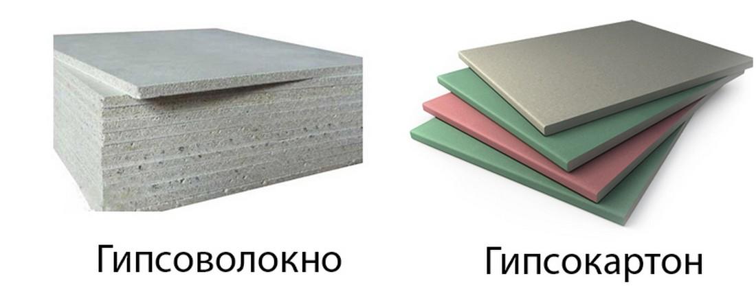 Использование гвл и гкл в строительстве
