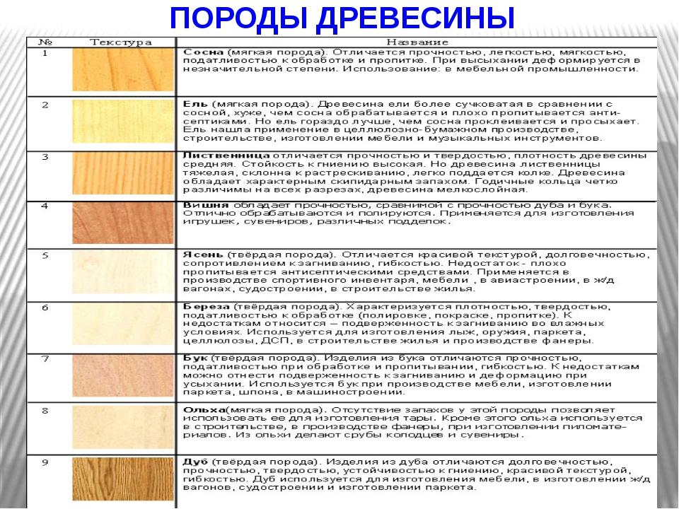 Лак для дерева (71 фото): белый матовый полиуретановый состав, цветной, как выбрать смывку, цветной тонирующий лак для внутренних работ