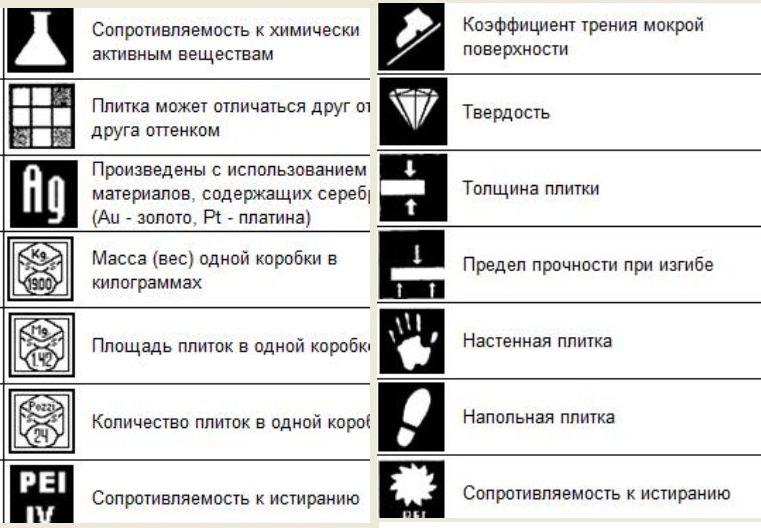 Виды керамогранита для пола и его характеристики